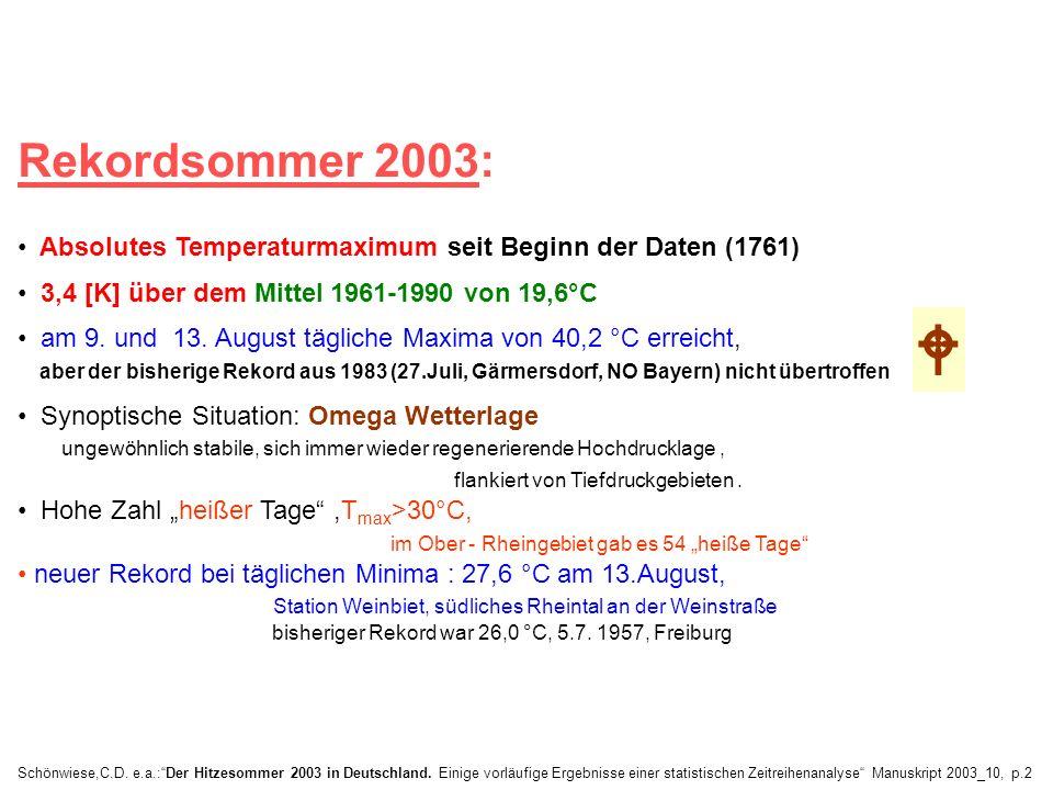 Rekordsommer 2003: Absolutes Temperaturmaximum seit Beginn der Daten (1761) 3,4 [K] über dem Mittel 1961-1990 von 19,6°C.